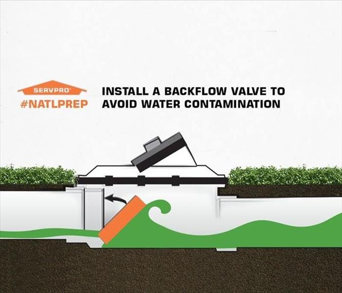 General Today's Tip: Installing A Backflow Valve On Sewer Pipes Can Really Help